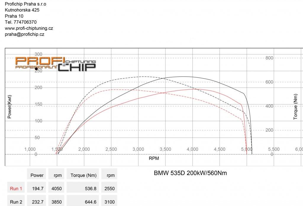 Měření výkonu BMW 535D 200kW